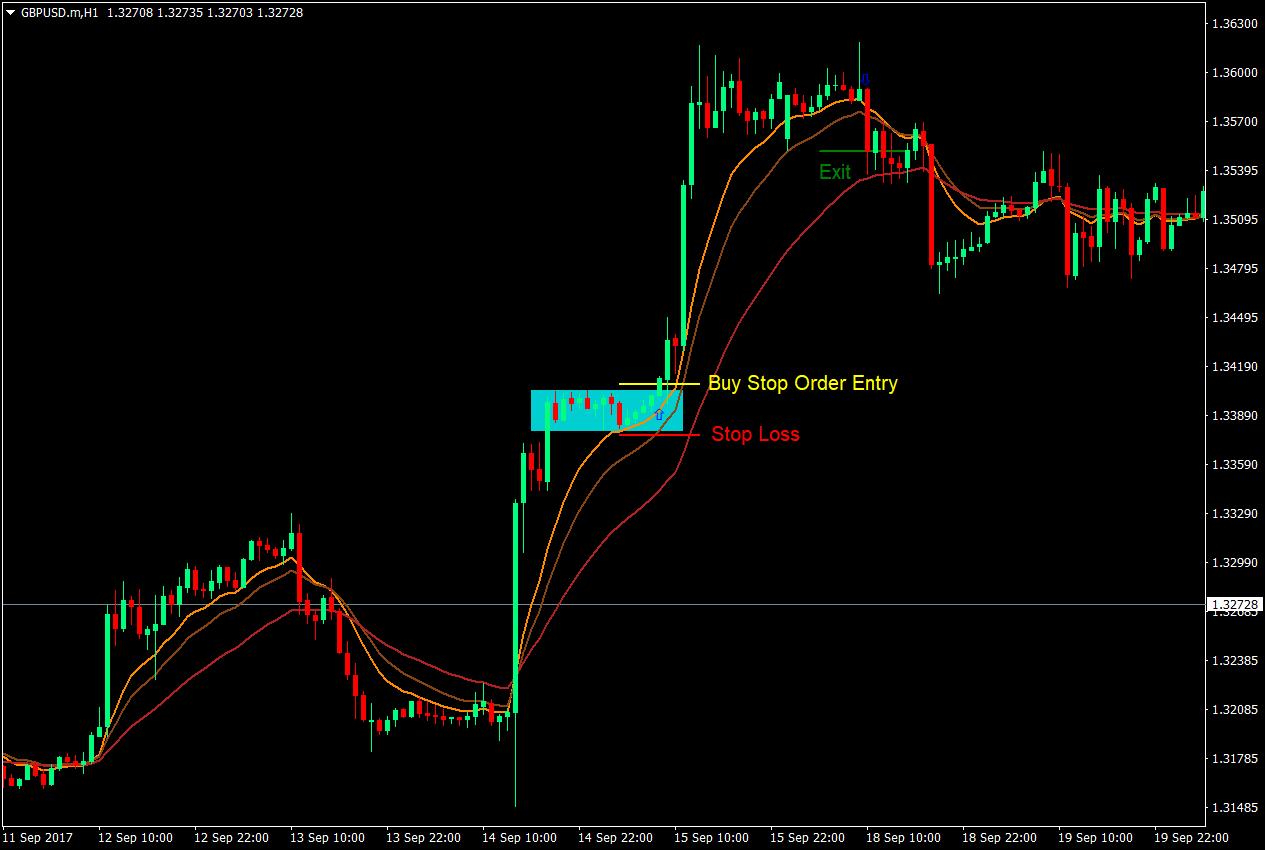 Почтовый ящик форекс цена биткоина вчера