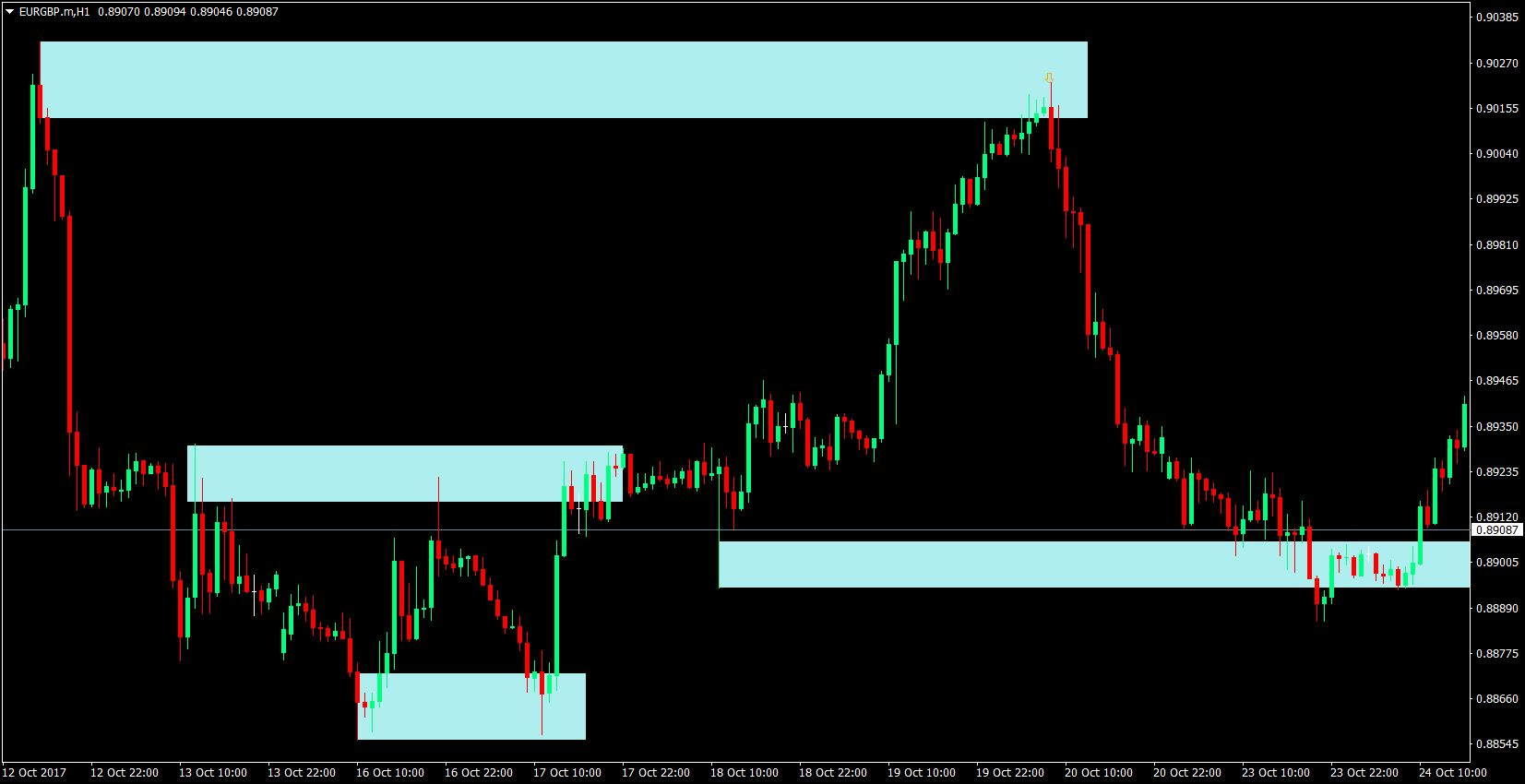 Broker platform stock trading flooring