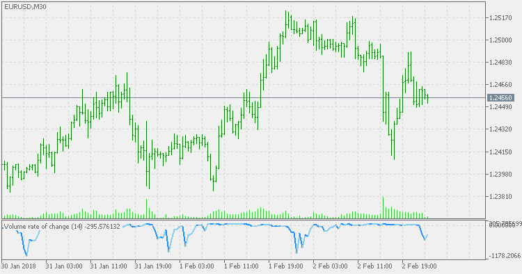 B-clock with Spread - indicator for MetaTrader 4 | Forex MT4 Indicators