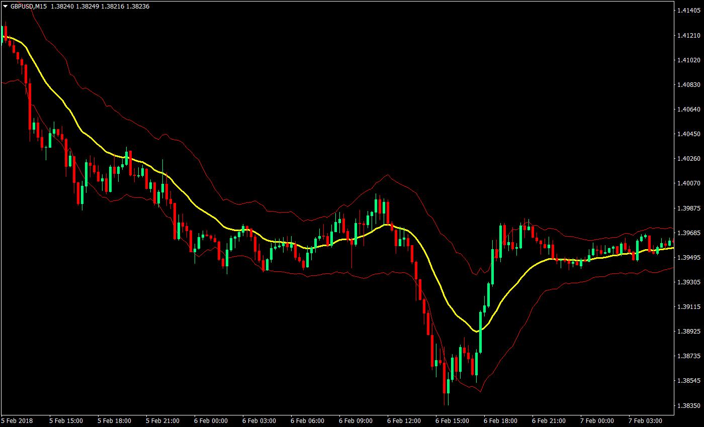 Forex momentum trading strategies