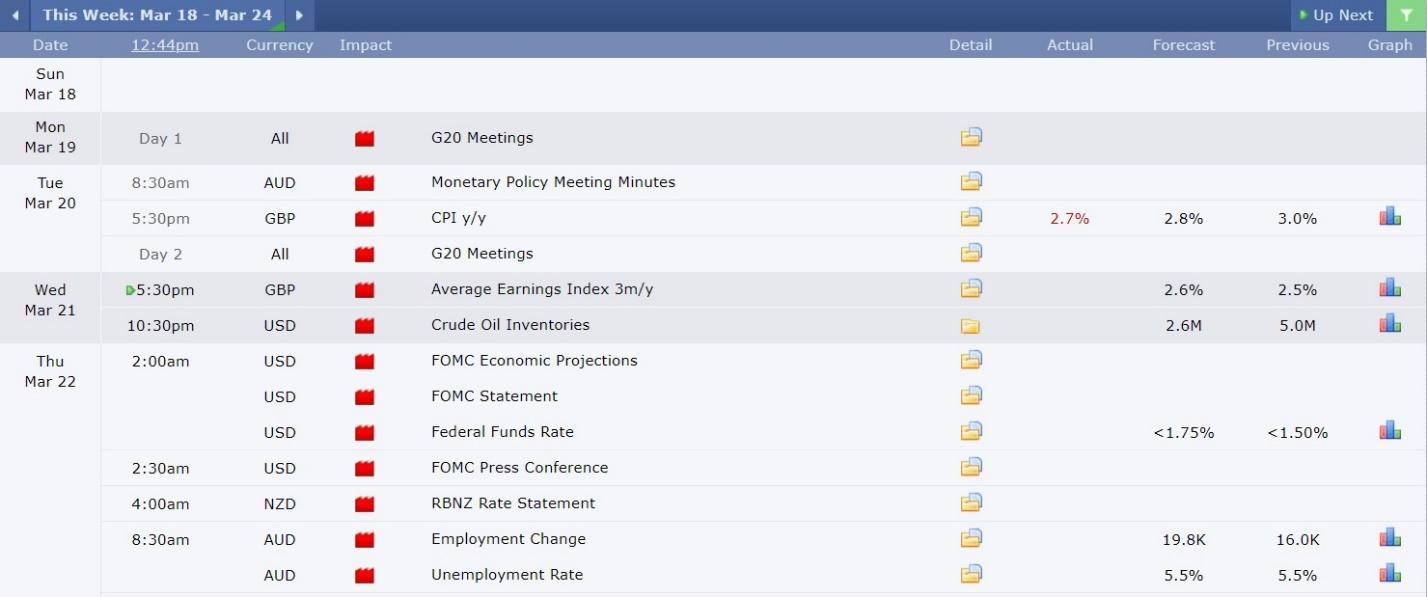 Modifisert Nyheter Gaffel Forex Trading Strategi | Forex MT4