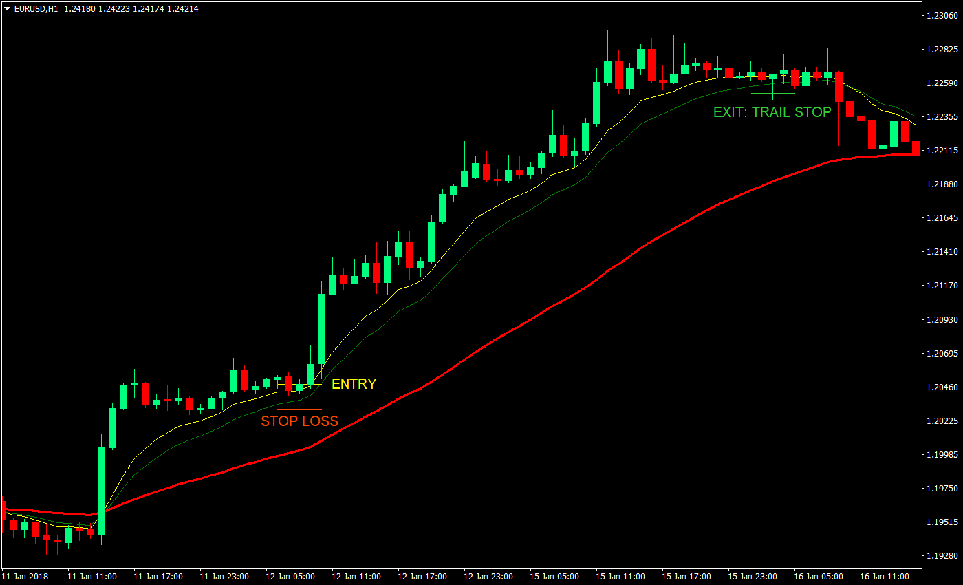 Easy forex classic he