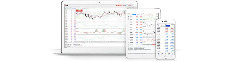 Piattaforma di trading XM