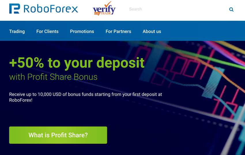 RoboForex Broker Review
