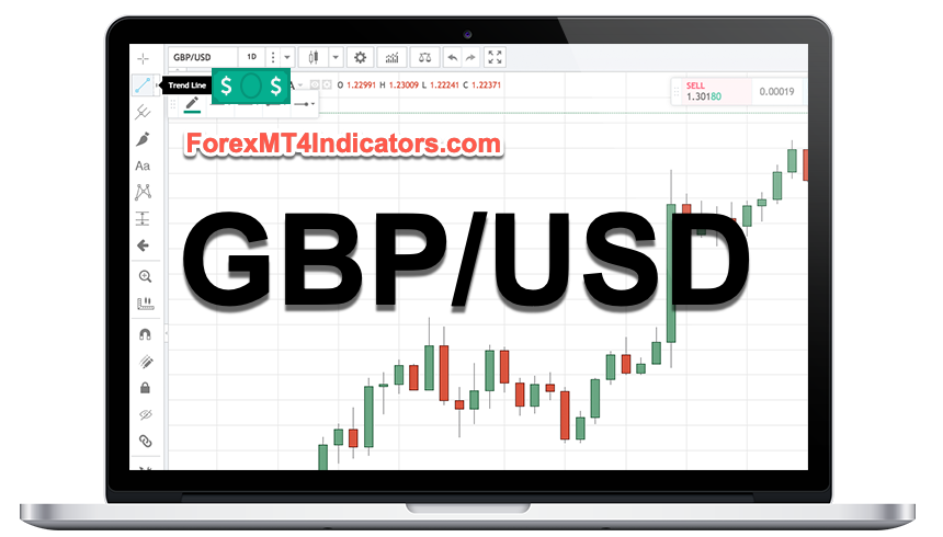 trading gbp usd forex