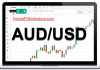 forex trading with audusd