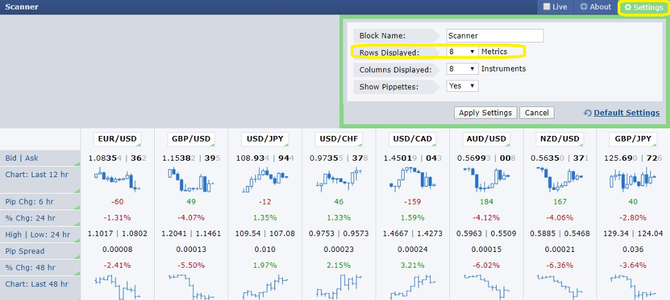 Forex Factory Scanner desired metrices