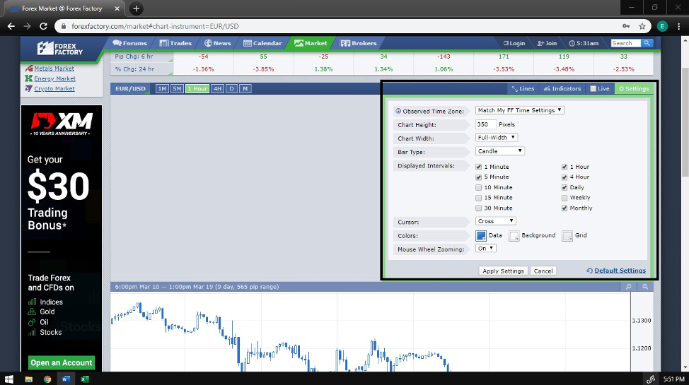 Forex Factory Chart Live