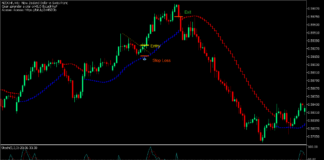 High Low Step Trend Retracement Forex Trading Strategy - MT5 3