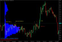 Market Profile Momentum Breakout Forex Trading Strategy – MT5 2