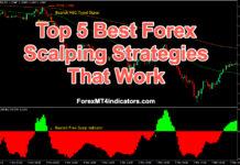 Top 5 Best Forex Scalping Strategies That Work