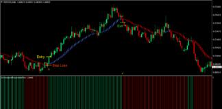 HAMA Supreme Forex Trading Strategy 2