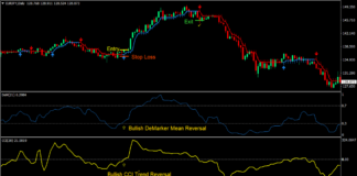DeMarker Arrows Forex Trading Strategy 1