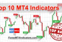 top 10 mt4 indicators