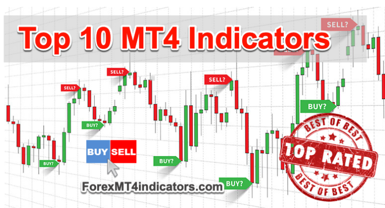 Top 10 MT4 Indicators That Works (Free Download)