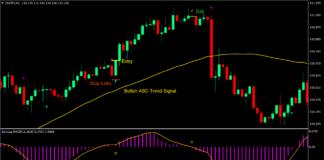 Zero Lag ASC Trend Forex Trading Strategy 1