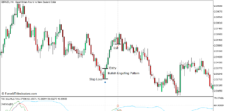 Traders Dynamic Index Mean Reversal Trading Strategy for MT5 3