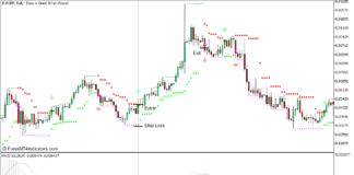 HL Cross for WPR and MACD Reversal Forex Trading Strategy for MT5 - Buy Trade