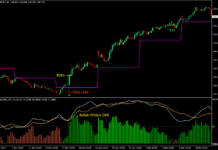 Weekly Pivot Point Reversal Forex Trading Strategy