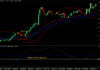 Trend Trigger Mod Forex Trading Strategy