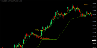 Filter Slope Forex Trading Strategy