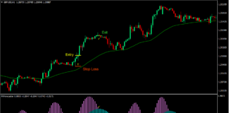 FX Forecaster Forex Trading Strategy